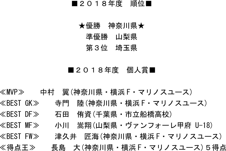 2018/4/22 ~ 2019/2/24 関東トレセンリーグU-16 in関東