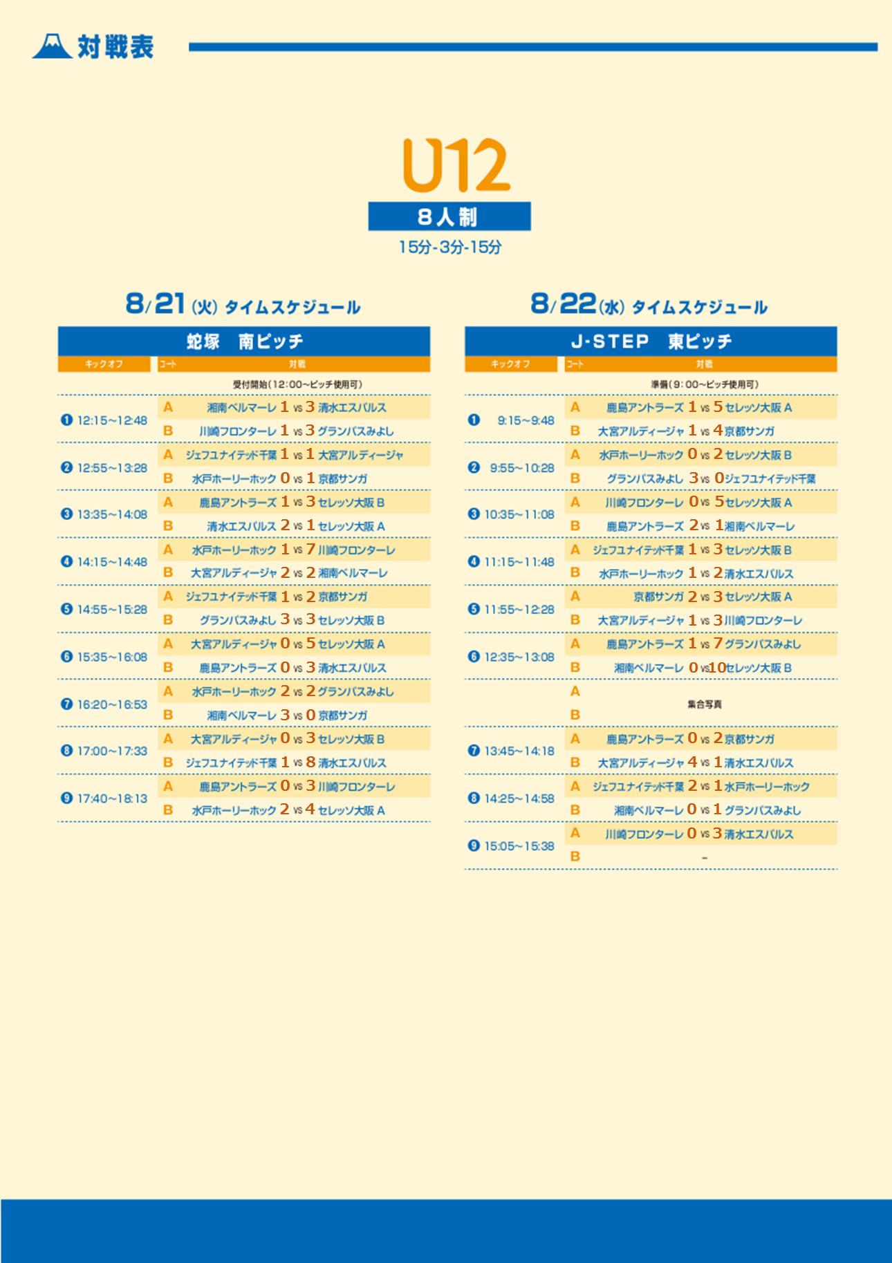 2018/8/21(火)~22(水)清水サマーフェスティバル U-12