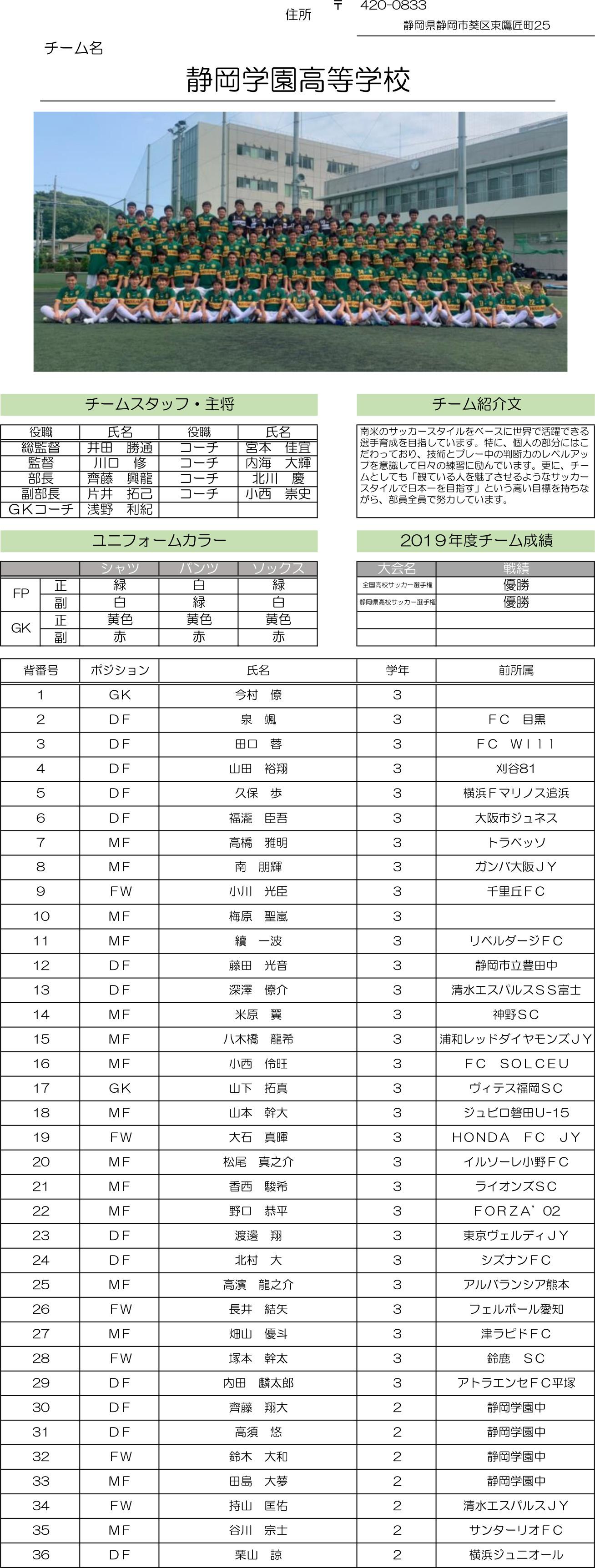 高円宮杯 JFA U-18サッカーリーグ2020 静岡 Aリーグ(静岡学園Ⅱ)